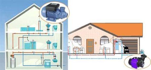 Làm thế nào để chọn máy bơm nước đúng cách? thumbnail